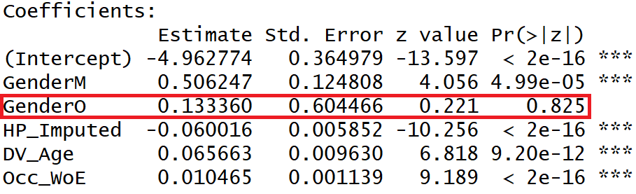 Multiple Logistic Regression output in R