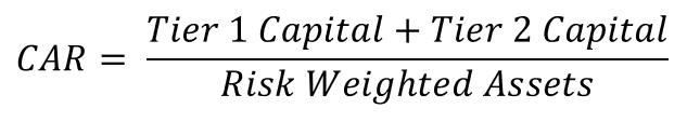 Capital Adequacy Ratio